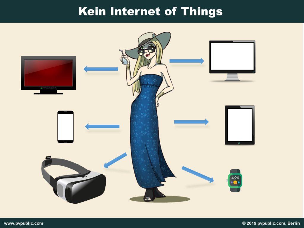 Das ist kein Internet of Things