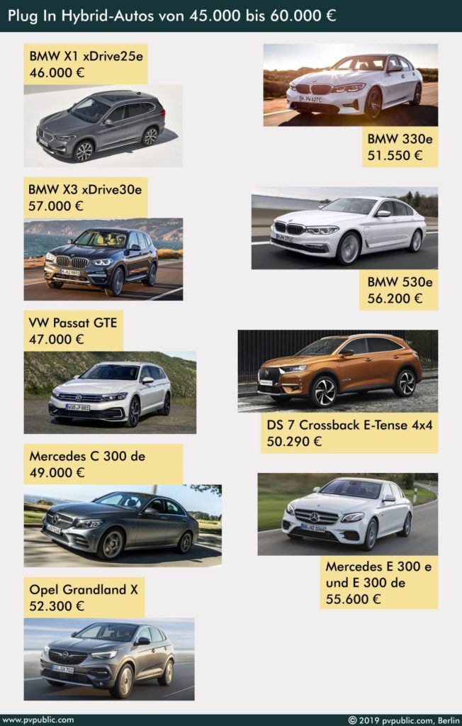 Plug In Hybrid von 45.000 bis 60.000 Euro