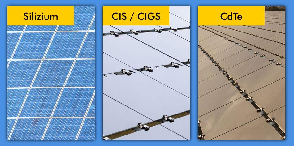 PV-Technologie: Silizium und Dünnschicht